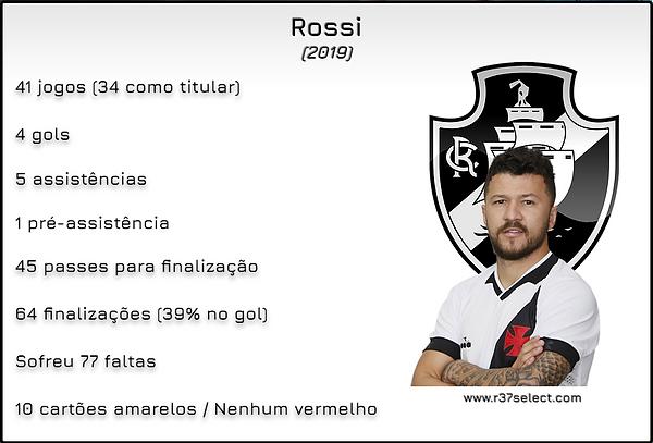 Arte Rossi numeros.png