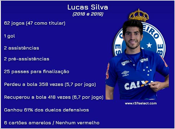 Arte Lucas Silva numeros.png