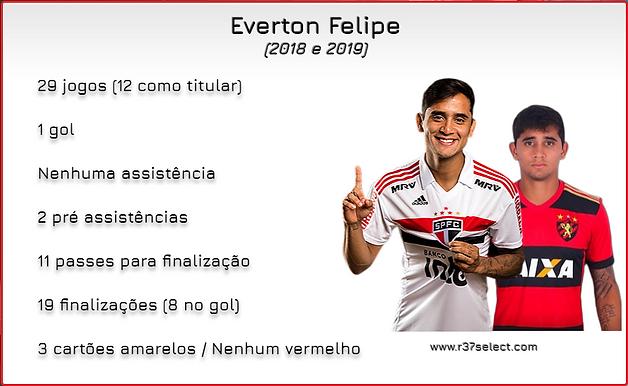 Arte Everton Felipe numeros.png
