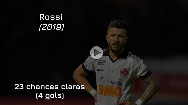 Arte Rossi boas chances.png
