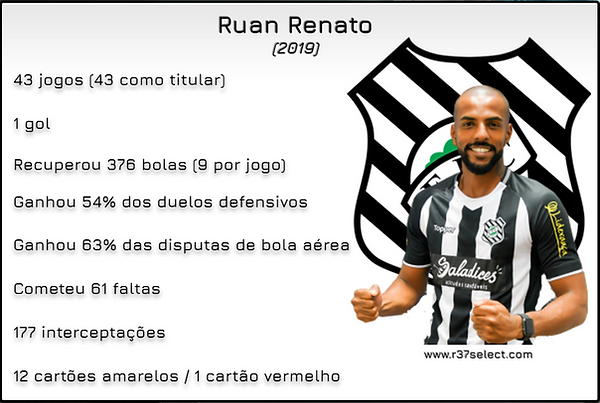 Arte Ruan Renato numeros.png