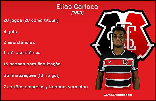 Arte Elias Carioca numeros.png