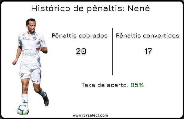 Arte Penaltis Nene.png