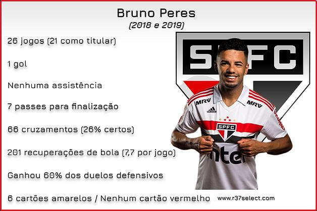 Arte_Bruno_Peres_números.png
