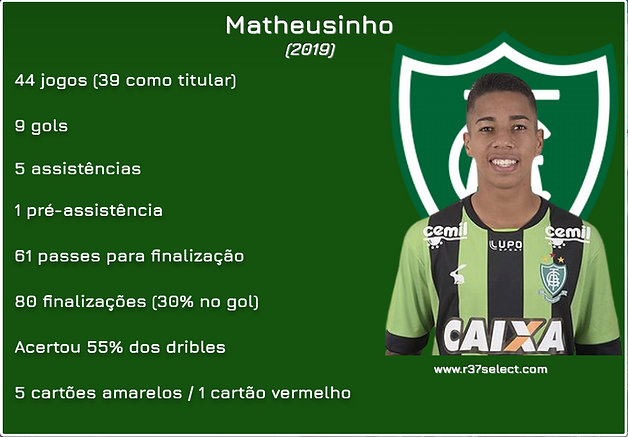 Arte_números_matheusinho.png