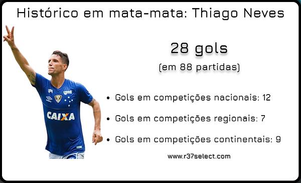 Arte mata mata Thiago Neves.png
