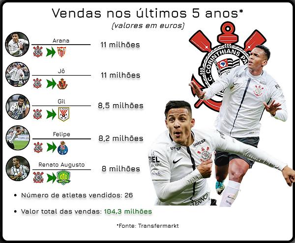 Arte vendas Corinthians.png
