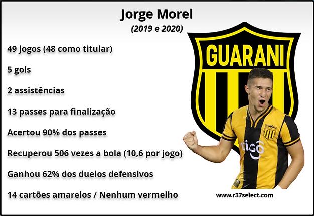 Arte_Jorge_Morel_números.png