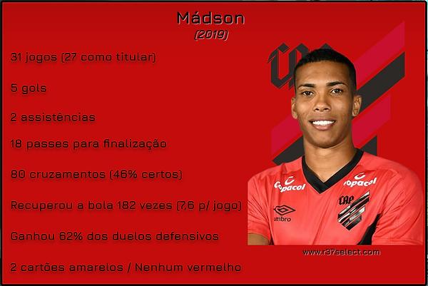 Arte Madson numeros.png