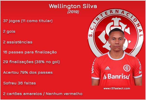 Arte Wellington Silva numeros.png