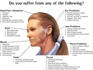 TMJ Disorders - Signs, Causes, and Treatment