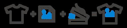 proces izrade majica termo preslikačima