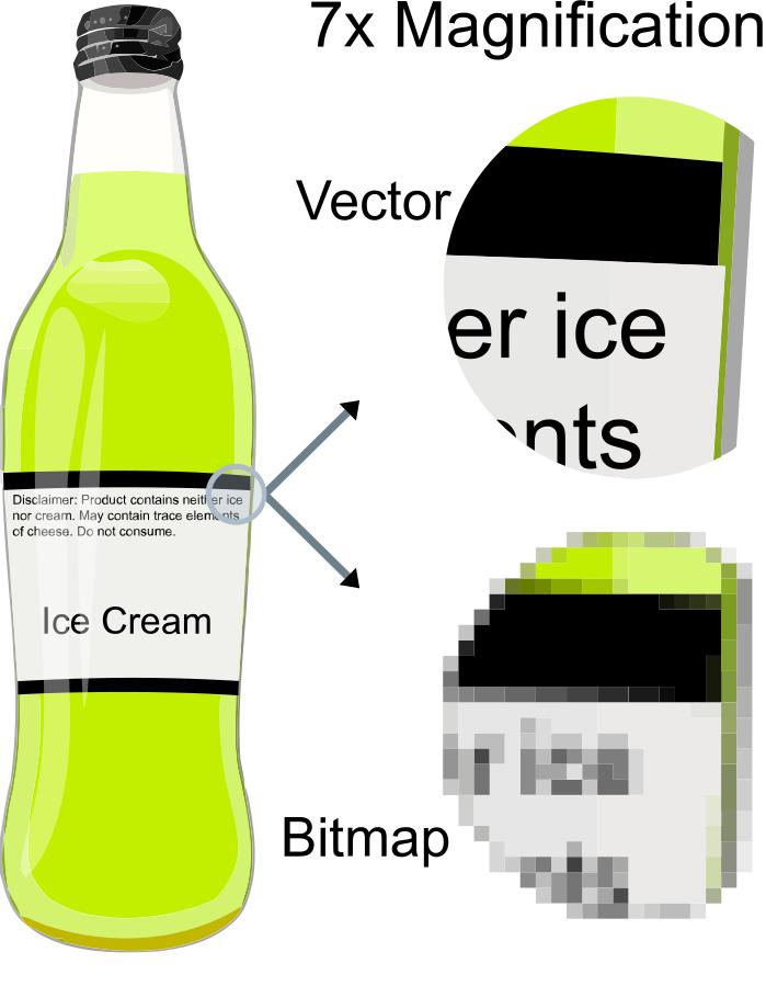 Razlika vektorske i rasterske grafike, Wikipedia