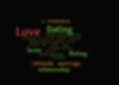 Body Language - Love & Dating