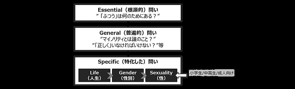 階層trans.png