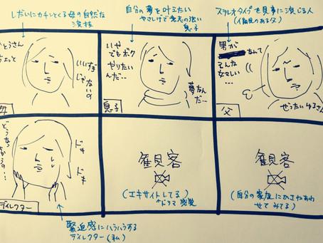 ソシオドラマおためし(3/7)開催しました