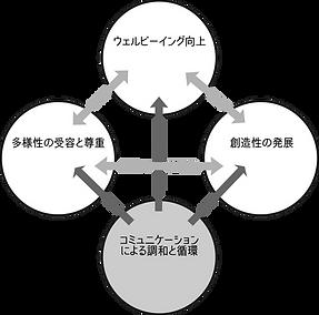 循環図色付アセット 2_4x-8.png
