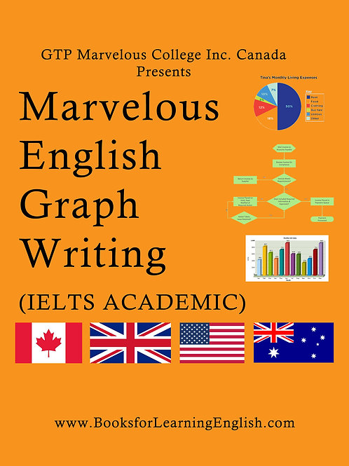 Marvelous English Graph Writing