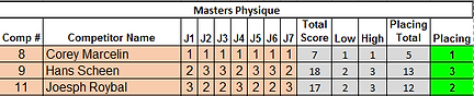 Masters Physique Score Sheet.PNG