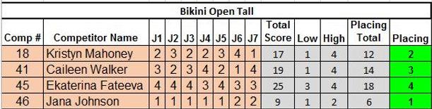 Bikini Open Tall.JPG