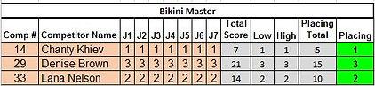 Bikini Master.JPG