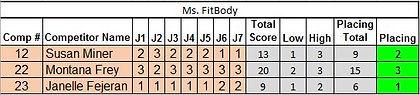 Ms. FitBody.JPG