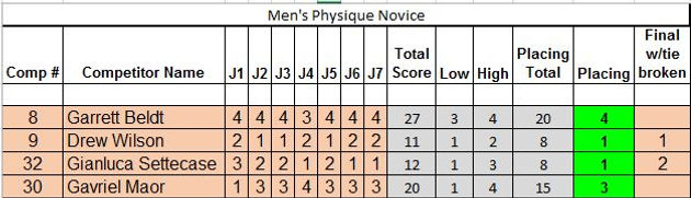 Physique Mens Novice.JPG