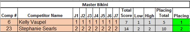 Master Bikini Score Sheet.PNG
