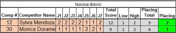Novice Bikini.JPG