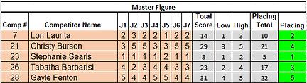 Master Figure Score Sheet.PNG