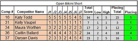 Open Bikini Short.JPG