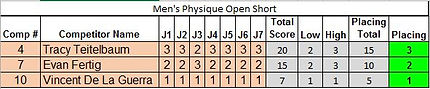 Physique Mens Open Short.JPG