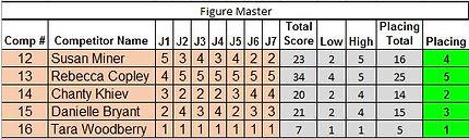 Figure Master.JPG