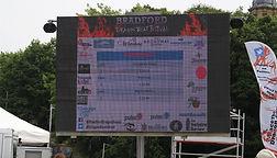 BIG Screen Results Board
