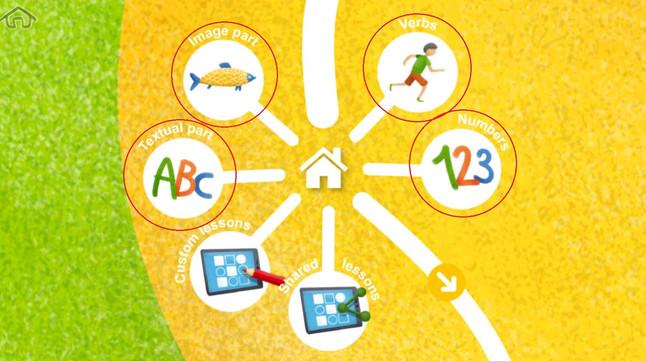 Krok 1 - vyberte jeden z těchto kruhů