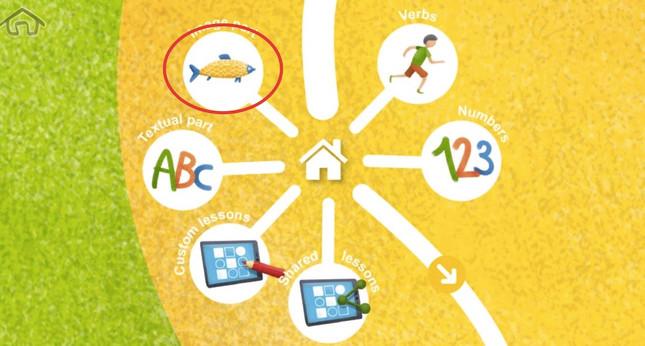 Krok 2 - kliknite Obrázková časť