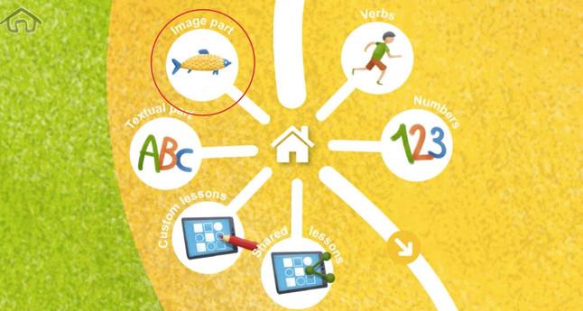 Krok 1 - kliknite na Obrázková časť alebo Videá