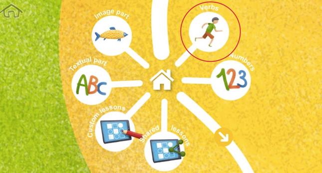 Krok 2 - kliknite na Slovesá