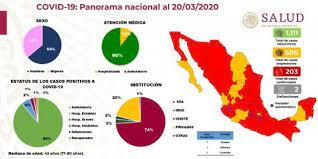 Guerrero con más de 51 mil casos de Covid-19