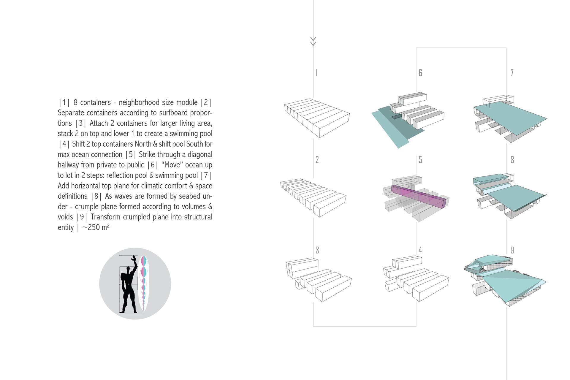 scheme fit.jpg