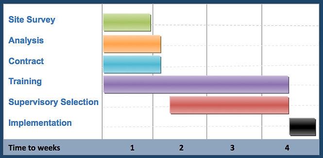Project Schedule.jpg