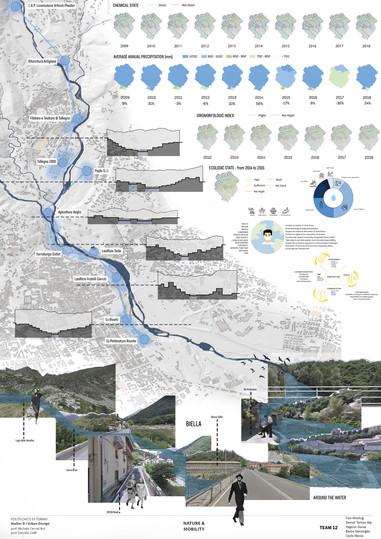 MappingCC_implications on Natural Enviro