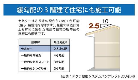 緩勾配の3階建て住宅にも施工可能.png