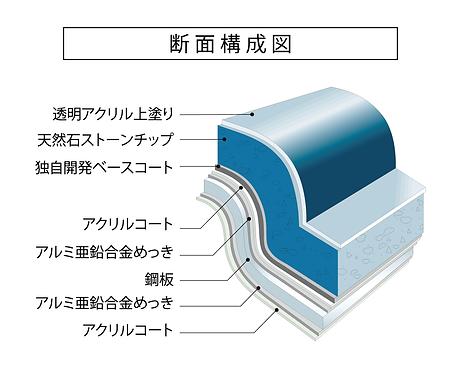 エコラ断面構成図001_図のみ.png