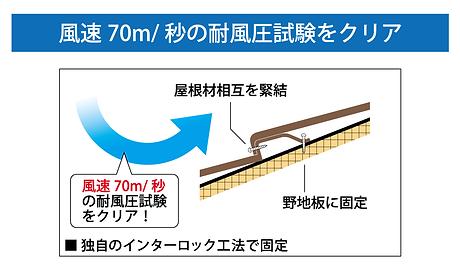 風速70mの耐風圧試験をクリア.png