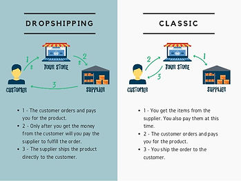 Provide Dropshipping Sarapis