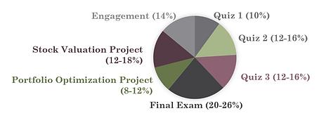 grading scheme fin2323.PNG