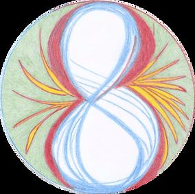 10 Mandala
