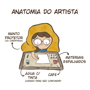 Anatomia do Artista
