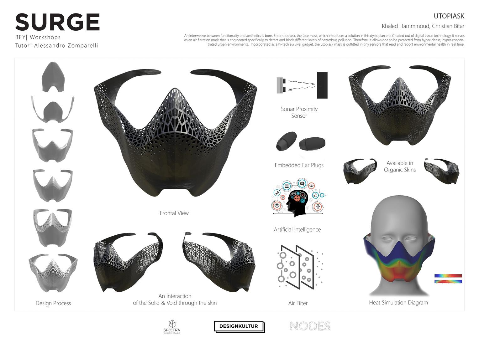 SURGE: The birth of hybrid accessories